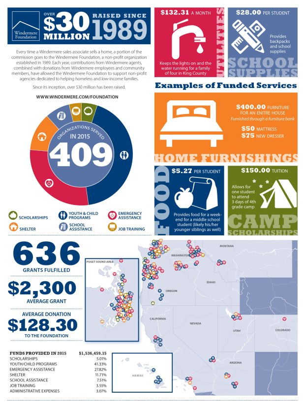 16042_Foundation2015Infographic_F